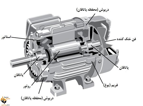 شماتیک موتور القایی